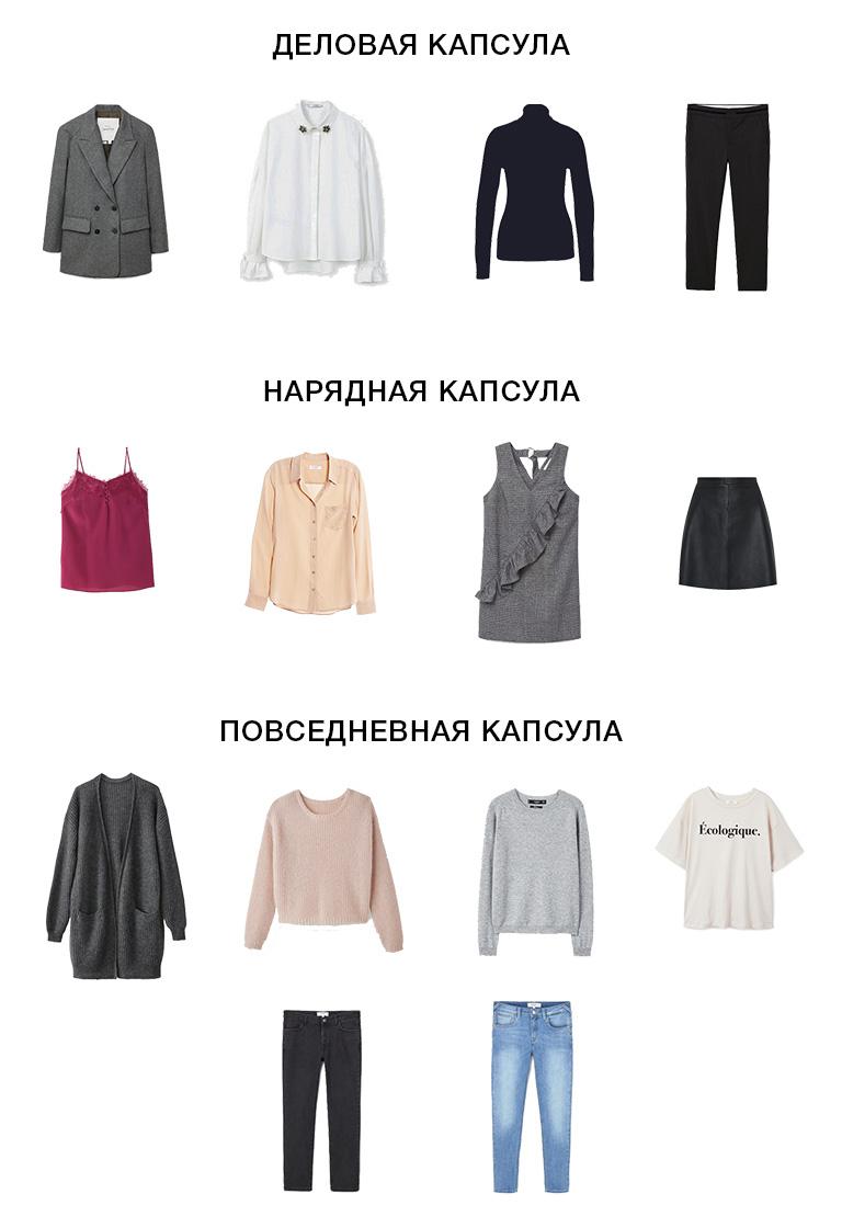 Идеальный летний гардероб: 6 стильных идей в стиле лофт картинки